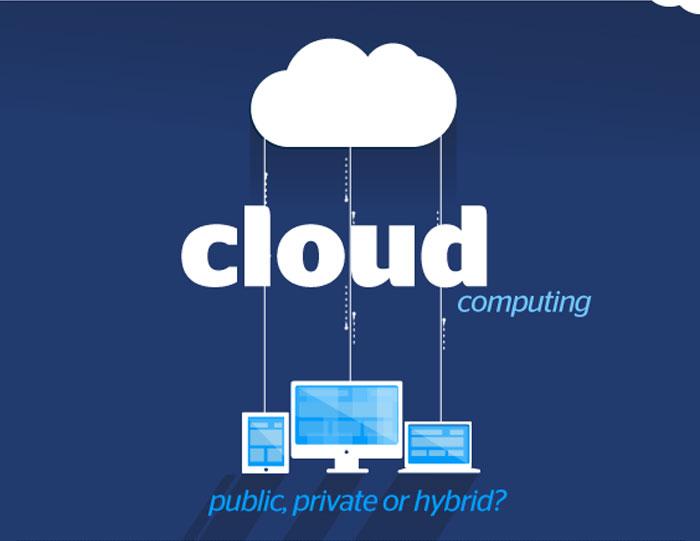 ทำความรู้จักกับ Cloud Computing ว่าเป็นอย่างไร